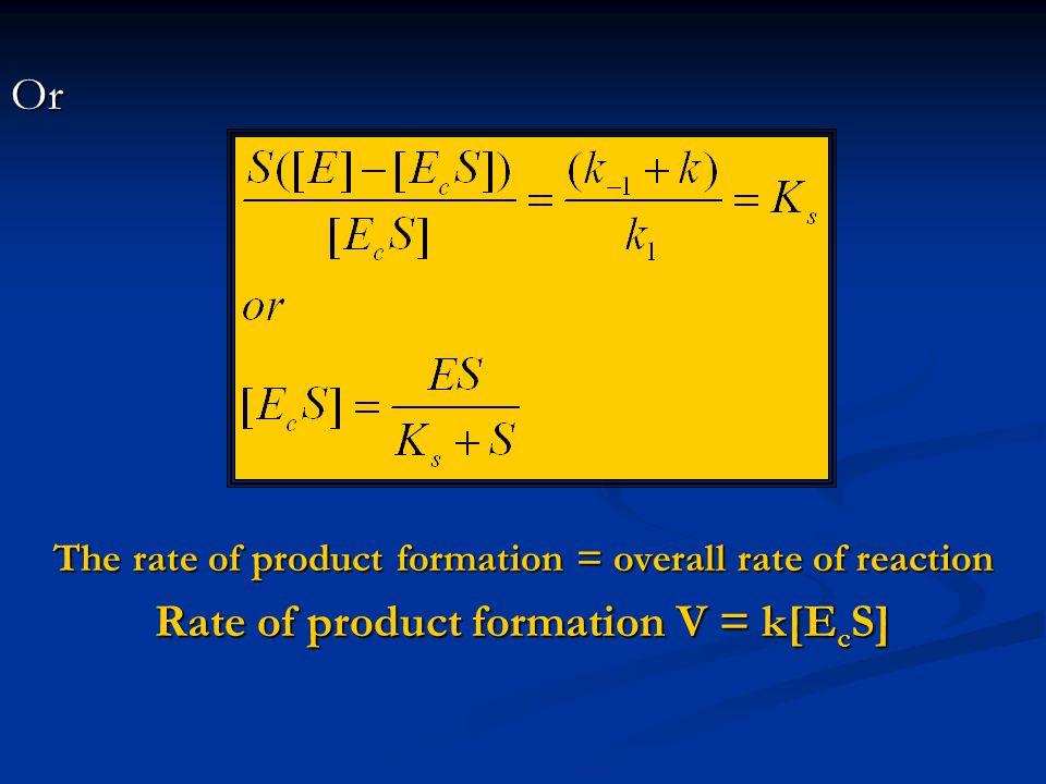 Rate of product formation V = k[EcS]